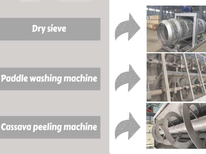 The video of cassava cleaing and wahing machine