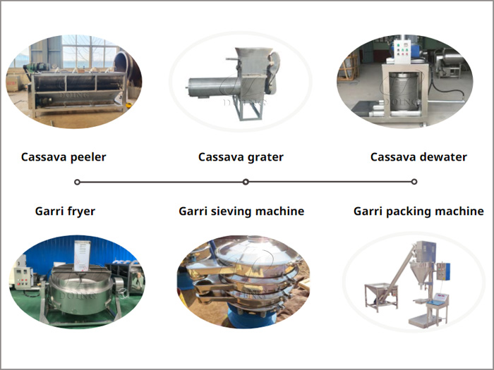 What are the garri processing machines and their prices in Nigeria?
